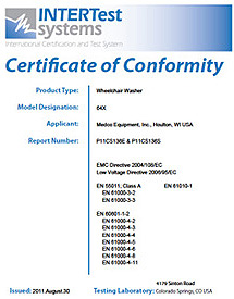 Cert. of Conformance